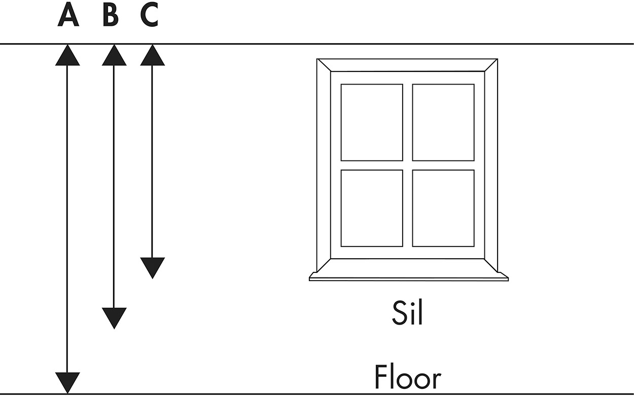 Measuring for curtain width